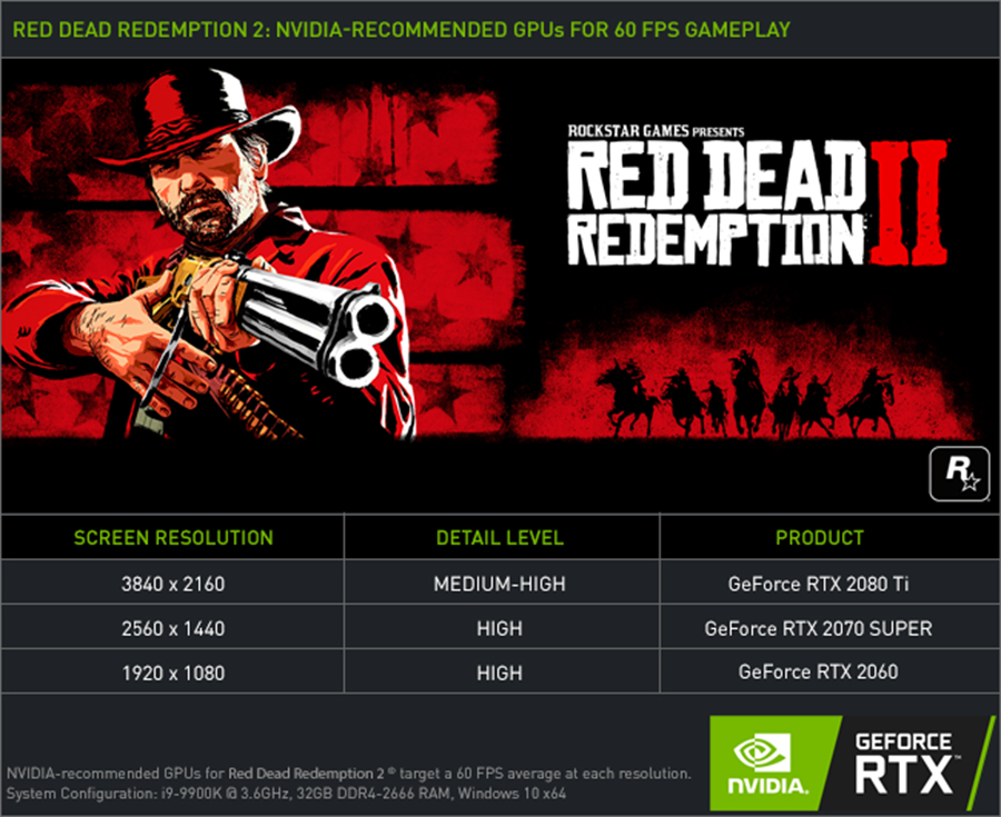 Nvidia Red Dead Redemption 2