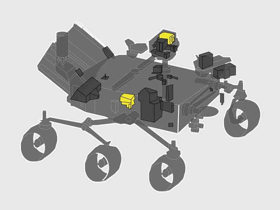 SuperCam localisation rover