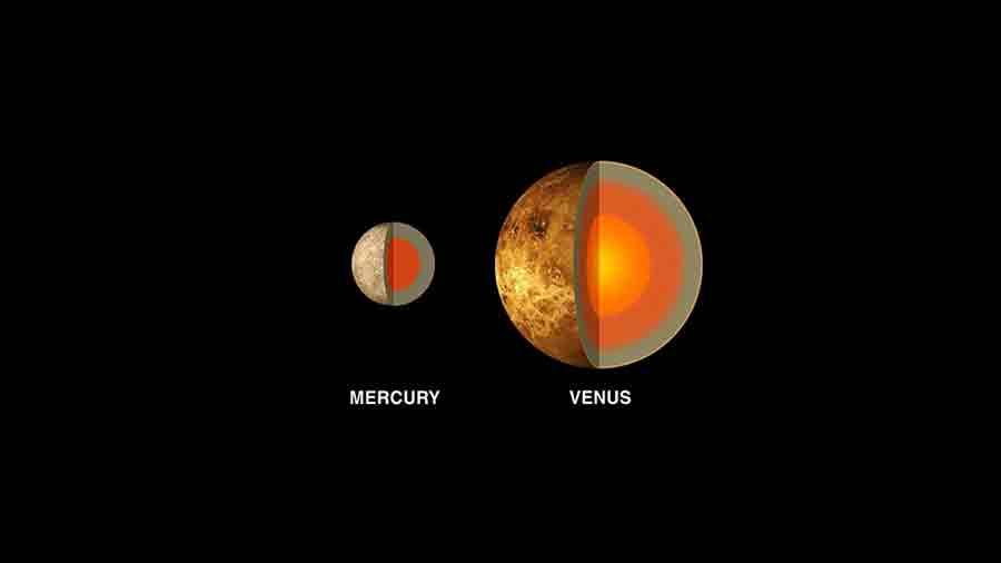 mercure vénus planètes